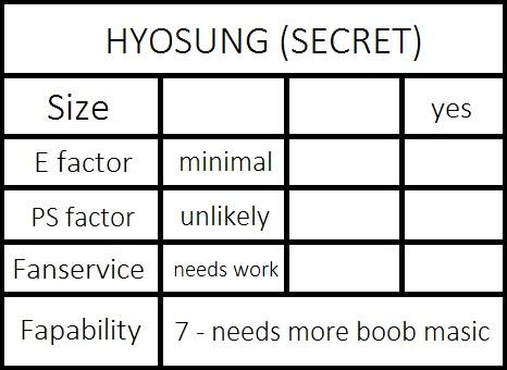sizehyo