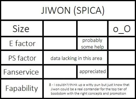 sizejiwon