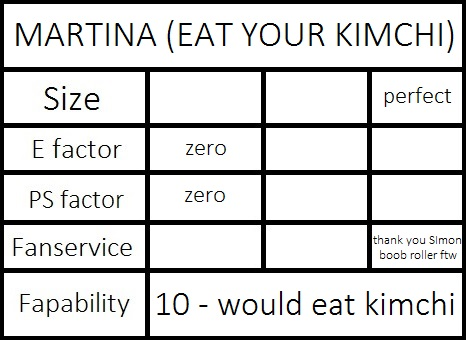 sizemartina