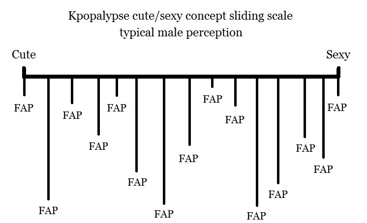 slidingscale2