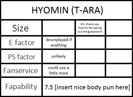 sizehyomin
