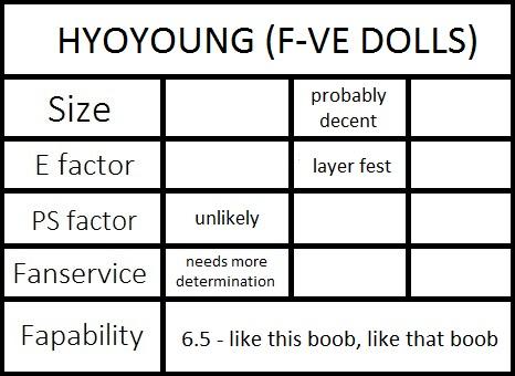 sizehyoyoung