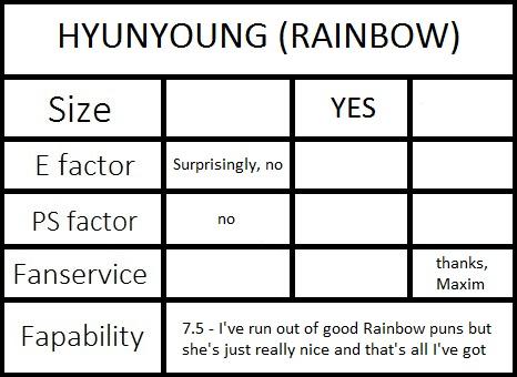 sizehyunyoung