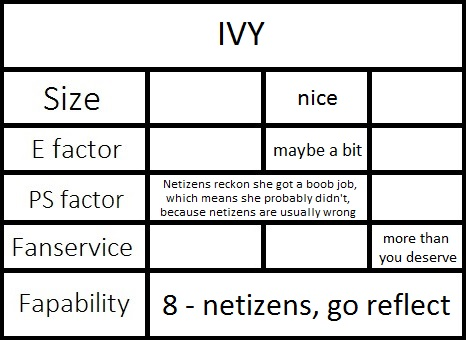 sizeivy
