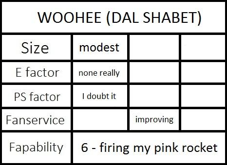 sizewoohee