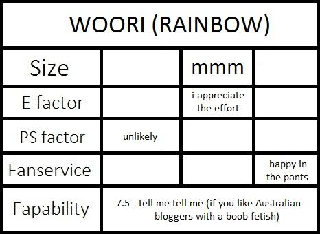 sizewoori