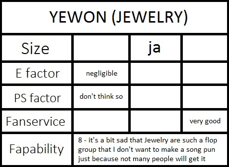 sizeyewon