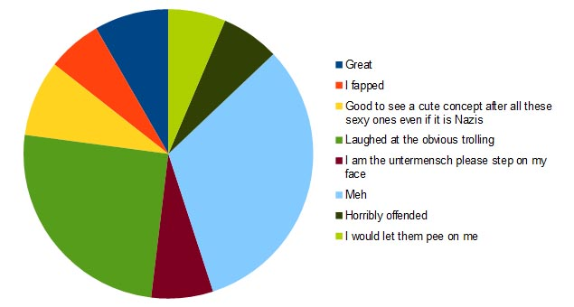Kpopalypse 2014 end of year mega survey – the results! | KPOPALYPSE