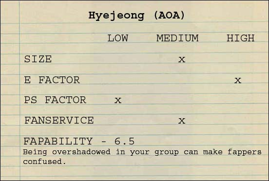scorehyejeong
