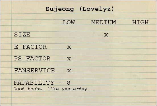 scoresujeong